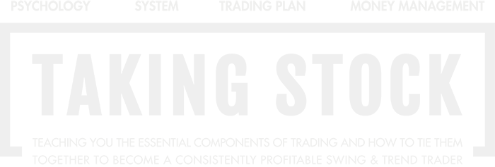 How to become a consistently profitable swing and trend trader
