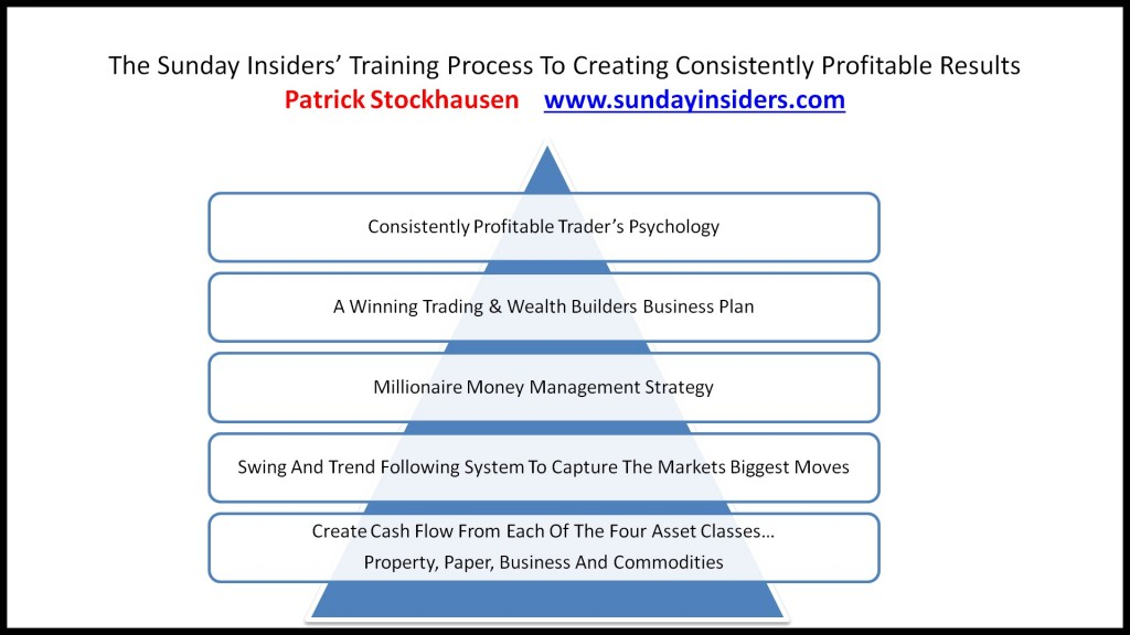sunday insiders process