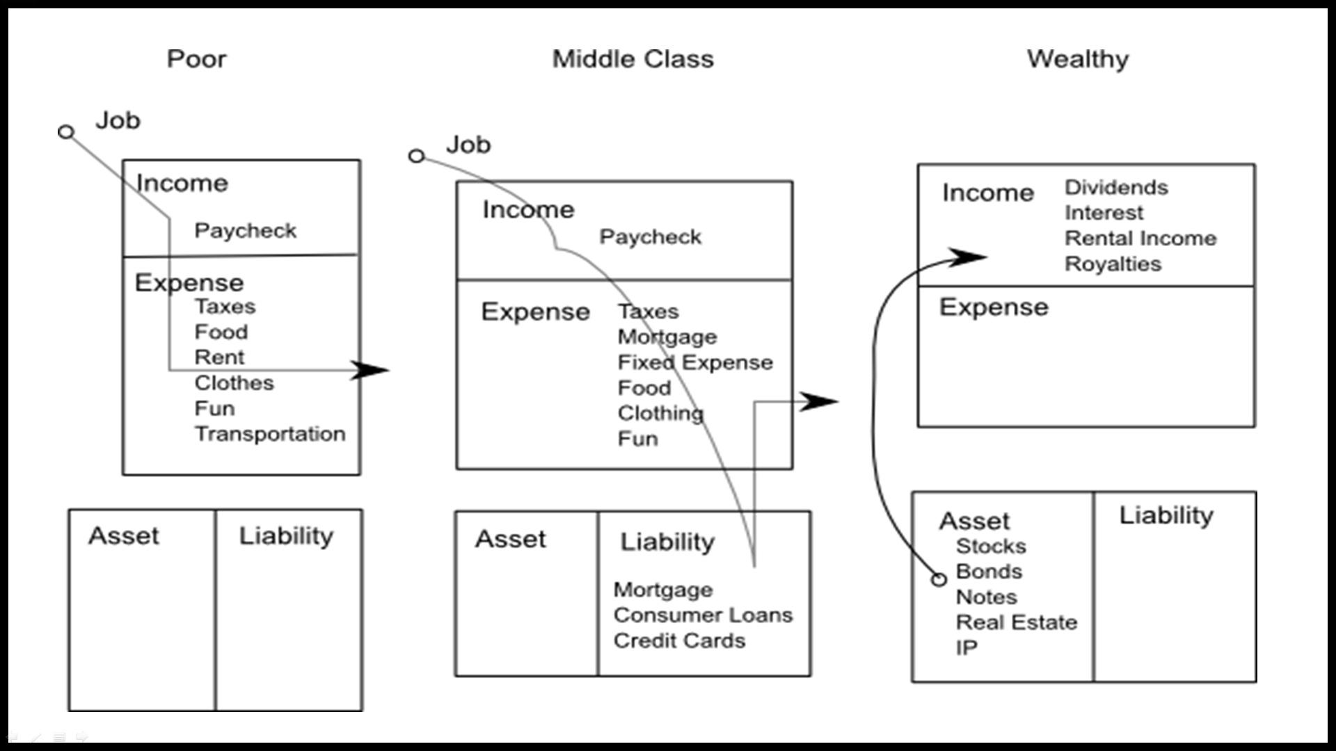 Stock options cash flow
